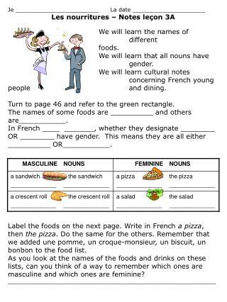 Je ________________________      La date _____________________ Les nourritures – Notes leçon 3A