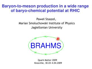 Baryon-to-meson production in a wide range o f baryo-chemical potential at R H IC