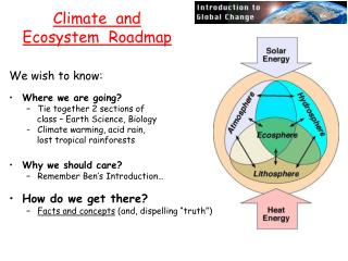 Climate  and  Ecosystem  Roadmap