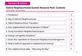 Salford Neighbourhoods Summit Resource Pack: Contents