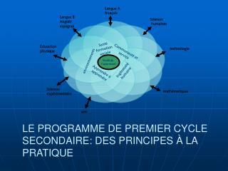 Le programme de premier cycle secondaire: des principes à la pratique