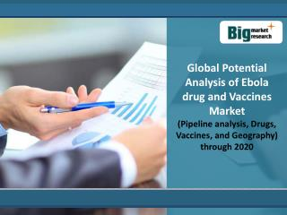 Global Potential Analysis of Ebola drug and Vaccines Market