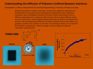 Understanding the Diffusion of Polymers Confined Between Interfaces