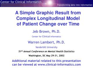 A Simple Graphic Result from  Complex Longitudinal Model of Patient Change over Time