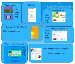 Presentation of info