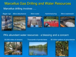 Marcellus Gas Drilling and Water Resources