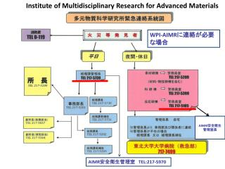 Institute of Multidisciplinary Research for Advanced Materials