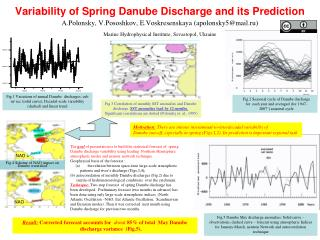 Fig.2 Seasonal cycle of Danube discharge     for  each year and averaged (for 1947-