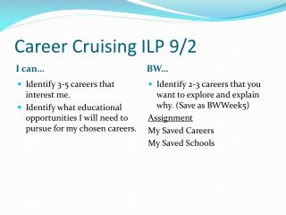 Career Cruising  ILP 9/2