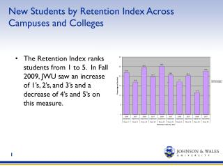 New Students by Retention Index Across Campuses and Colleges
