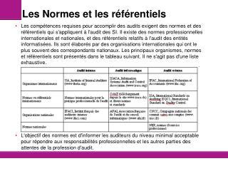 Les Normes et les référentiels