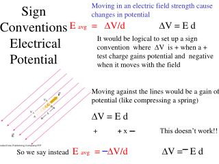 Sign Conventions  Electrical Potential