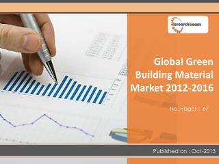 Global Green Building Material Market 2012-2016