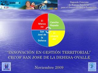Segundo Concurso  de Buenas Prácticas  para el Desarrollo de los Territorios