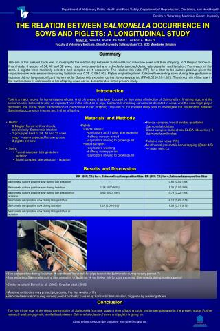 THE RELATION BETWEEN  SALMONELLA  OCCURRENCE IN SOWS AND PIGLETS: A LONGITUDINAL STUDY