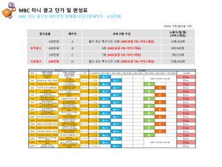 MBC  미니 광고 단가 및 편성표