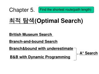 Chapter 5. 최적 탐색 (Optimal Search)