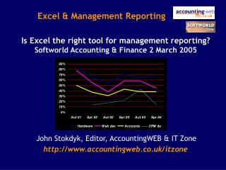 Excel & Management Reporting