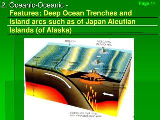 Features: Deep Ocean Trenches and island arcs such as of Japan Aleutian Islands (of Alaska)