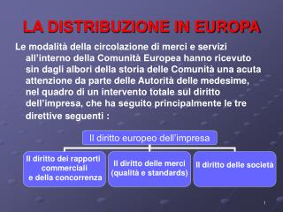 LA DISTRIBUZIONE IN EUROPA