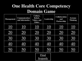 One Health Core Competency Domain Game