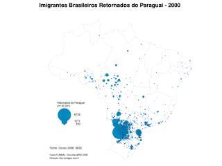 Imigrantes Brasileiros Retornados  do  Paraguai  - 2000