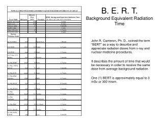 B. E. R. T. Background Equivalent Radiation Time