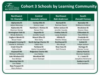 Cohort  3  Schools by Learning  Community