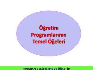 Öğretim Programlarının Temel Öğeleri