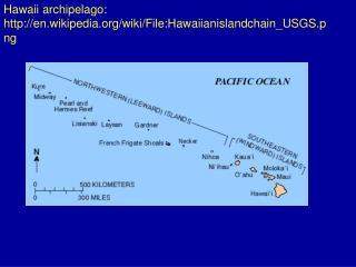 Hawaii archipelago: en.wikipedia/wiki/File:Hawaiianislandchain_USGS.png