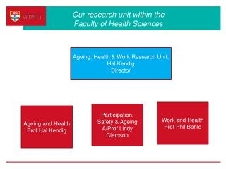 Our research unit within the Faculty of Health Sciences