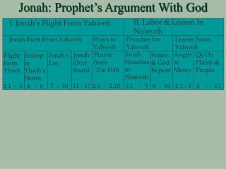 Jonah: Prophet's Argument With God