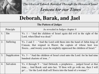 Deborah, Barak, and Jael