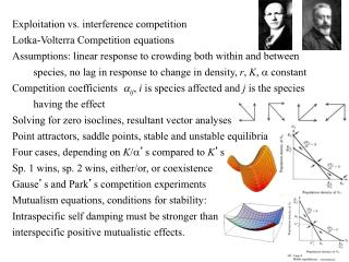 Exploitation vs. interference competition Lotka-Volterra Competition equations