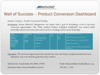 Wall of Success – Product Conversion Dashboard