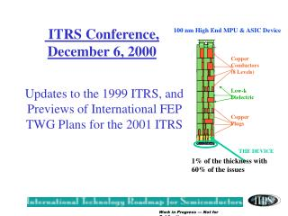 ITRS Conference,  December 6, 2000