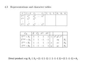Direct product: e.g. B 1      B 2  = (1 -1 1 -1)     (1 -1 -1 1) = (1 1 -1 -1) = A 2