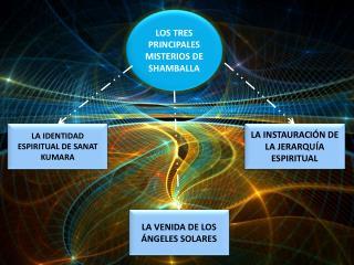 LOS TRES PRINCIPALES MISTERIOS DE SHAMBALLA