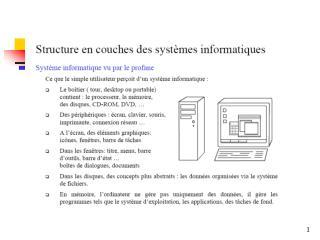 Si on doit définir  O.S: un ensemble de logiciel complexe et structure