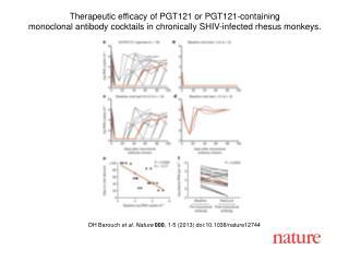 DH Barouch et al. Nature  000 , 1-5 (2013) doi:10.1038/nature12744