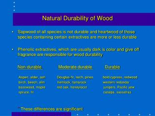 Natural Durability of Wood