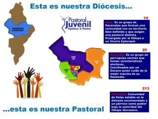 Decanato: Es un grupo de parroquias vecinas que tienen caracter sticas similares.  Coordinados por un Decano quien cuida
