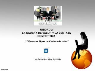 UNIDAD 2 LA CADENA DE VALOR Y LA VENTAJA COMPETITIVA