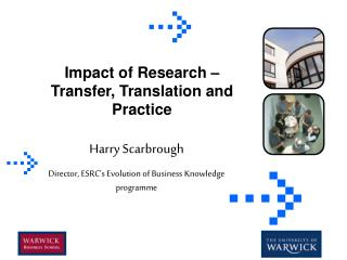 Impact of Research – Transfer, Translation and Practice