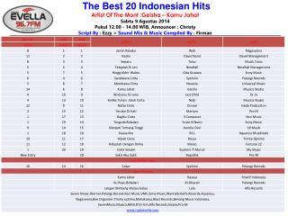 Chart Playlist 9 Agustus 2014