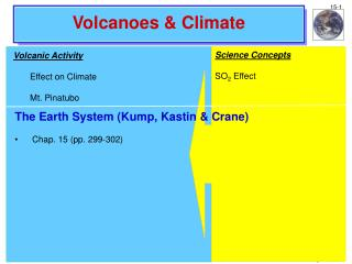 Volcanoes & Climate