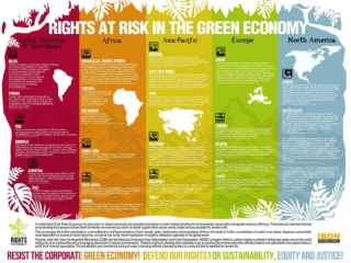 Civil Society and UNCSD 2012