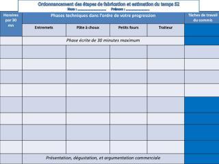 Ordonnancement des étapes de fabrication et estimation  du temps S2