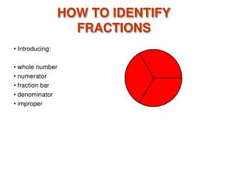 HOW TO IDENTIFY FRACTIONS