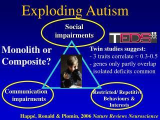 Exploding Autism